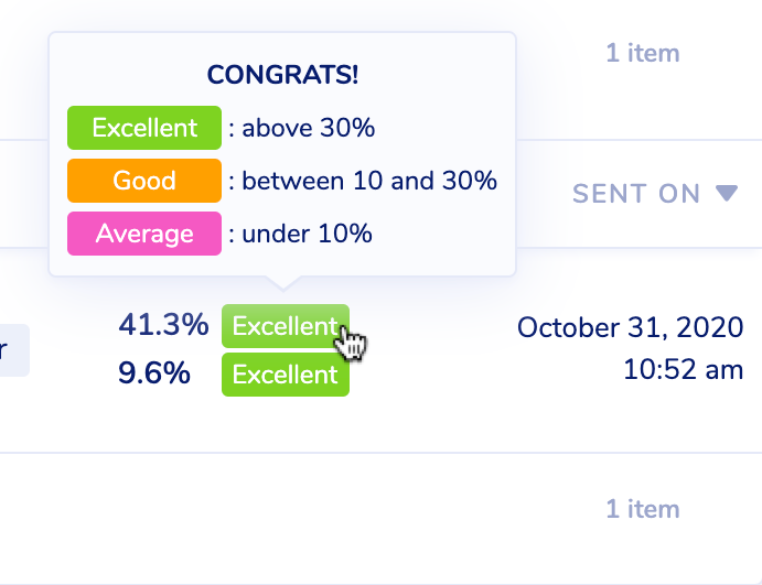 Email open rate grades in MailPoet